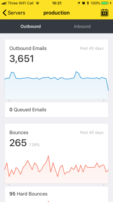 Server stats in Postmark for iOS