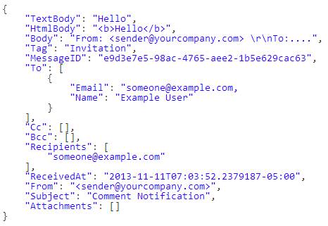 An example of the return of an entire message using the Messages API