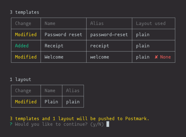 Confirming template pushes using the Postmark CLI