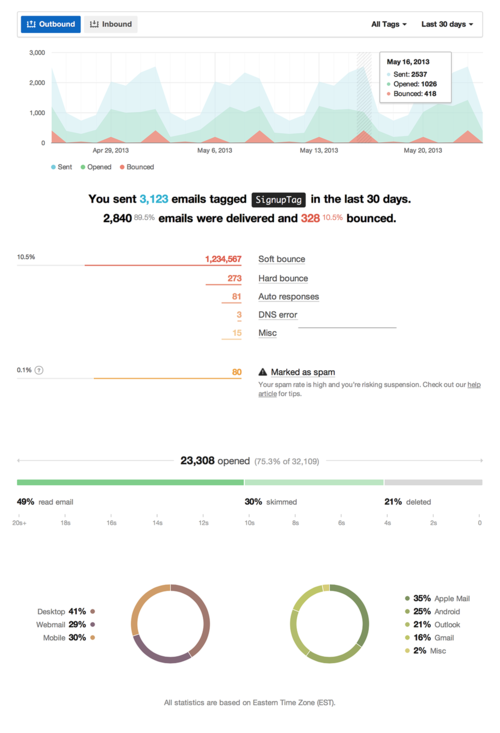 Here's a sneak peek of our updated dashboard.
