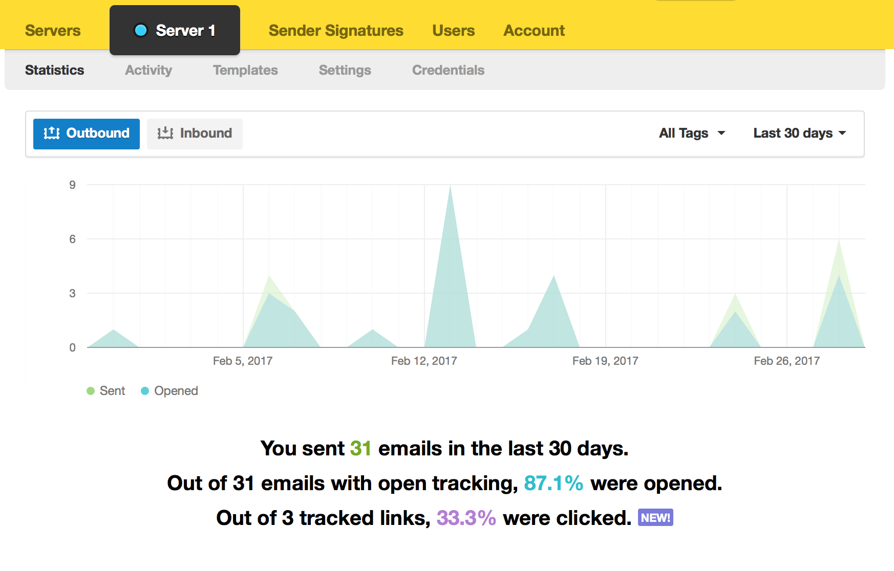 Screenshot of the detailed statistics for a server report. Emails sent, opened, and clicked filterable by date and tags.
